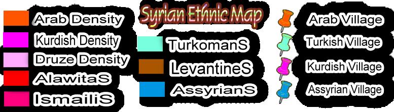 Suriye'de Gruplar