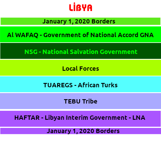 Libya Savaşan Gruplar
